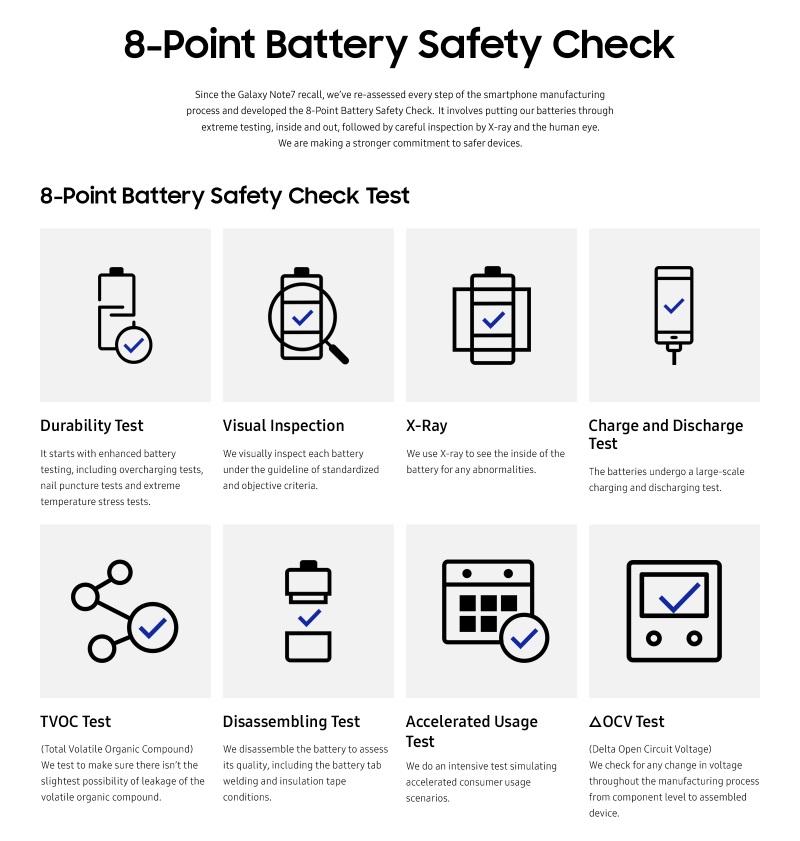 Otkriveni uzroci incidenata sa Galaxy Note7