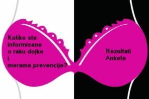 Rezultati ankete o prevenciji raka dojke