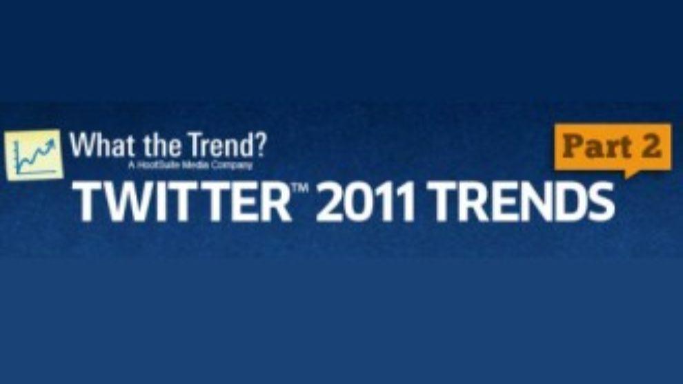 Top 15 brendova na Twitteru u 2011. godini