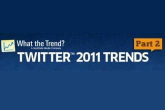 twitter trendovi