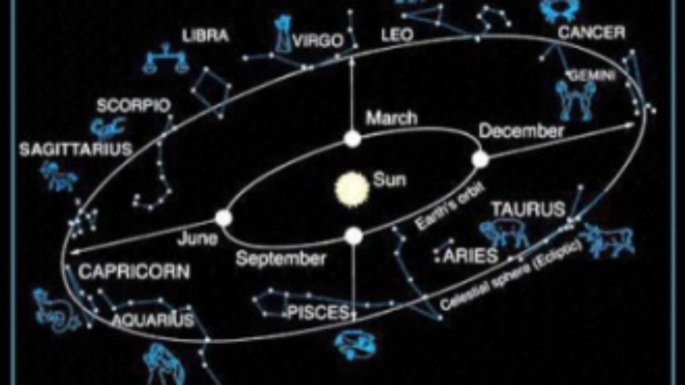 Horoskop za april Lav – Škorpija
