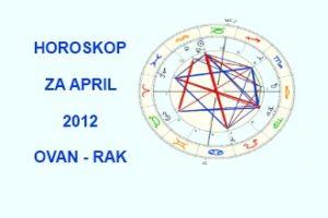 Horoskop za april 2012 Ovan – Rak