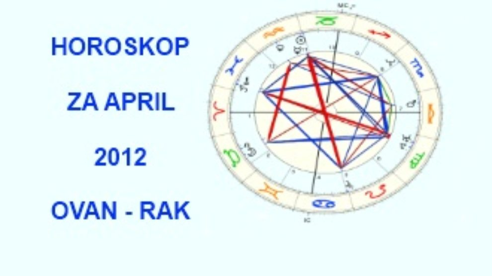 Horoskop za april 2012 Ovan – Rak