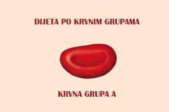 dijeta po krvnim grupama krvna grupa a