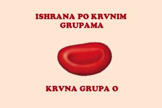 dijeta po krvnim grupama krvna grupa o