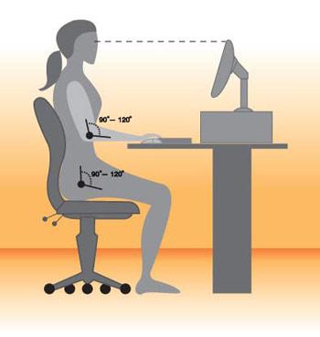 pravilno sedenje