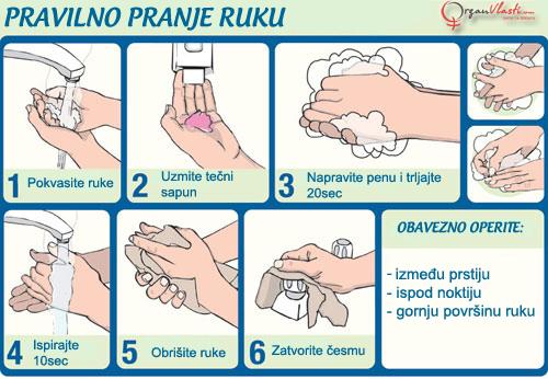 pravilno pranje ruku