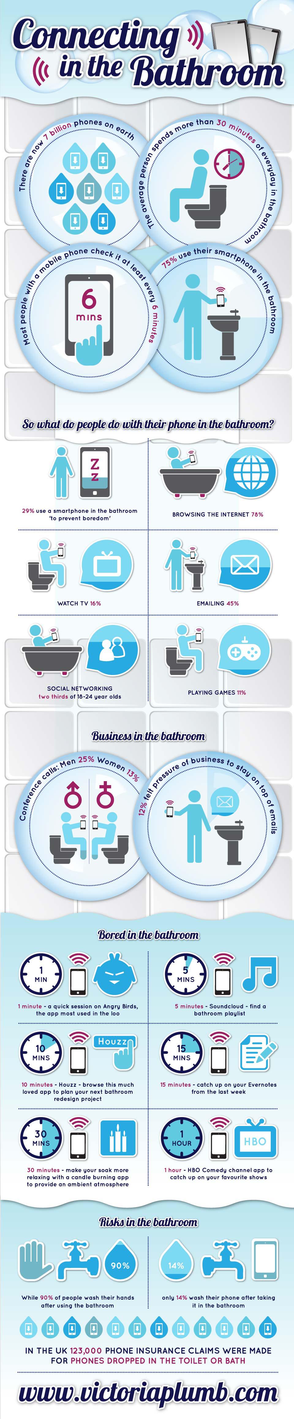 using-smartphones-in-the-bathroom