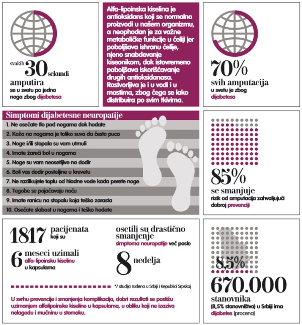 šta je neuropatija infografik