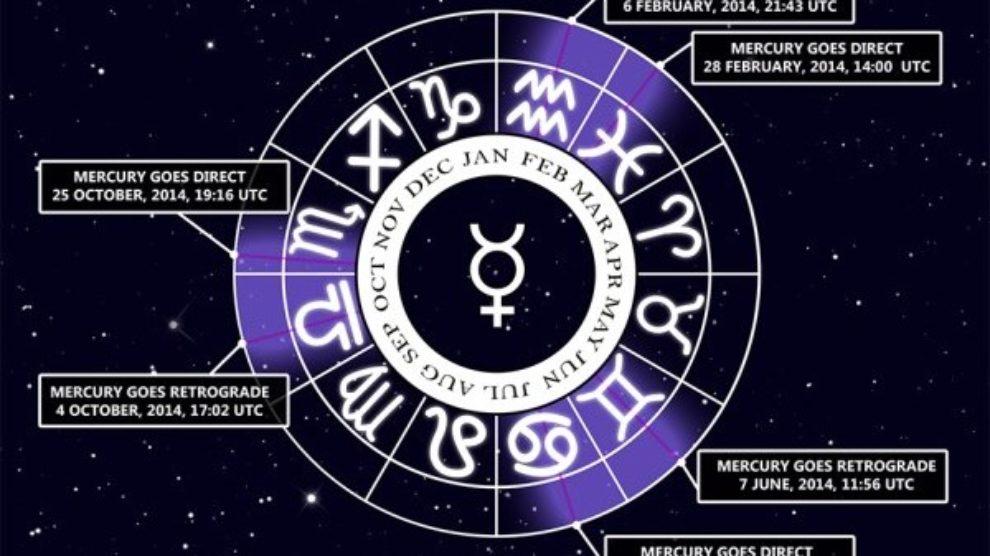 Retrogradni Merkur jun 2014.
