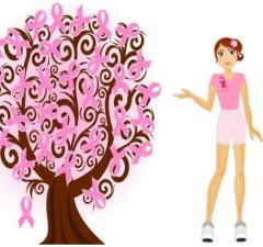 rak_dojke_u_brojkama_m