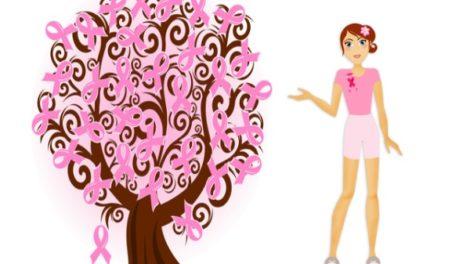 Rak dojke u brojkama
