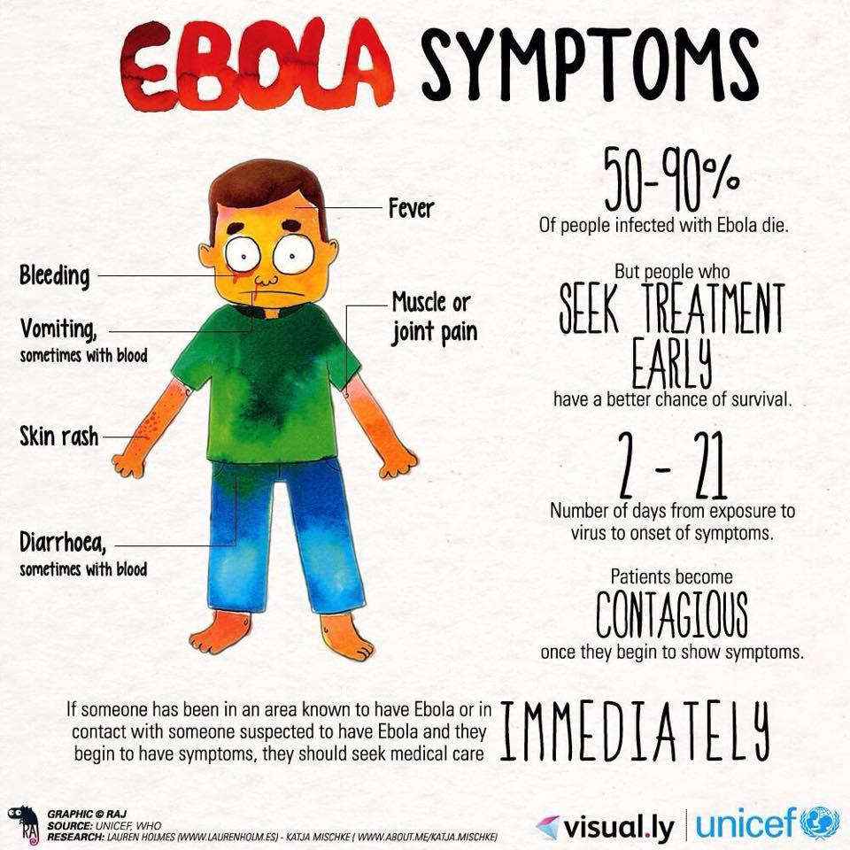 šta_je_ebola_simptomi_i_prevencija_v