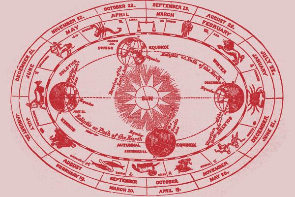 astro_prsten_horoskop_0111_1011_2014_m