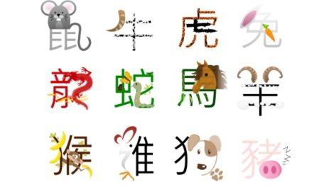 Kineski horoskop za 2015. godinu