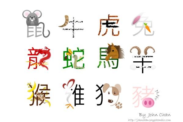 kineski_horoskop_za_2015_godinu_m
