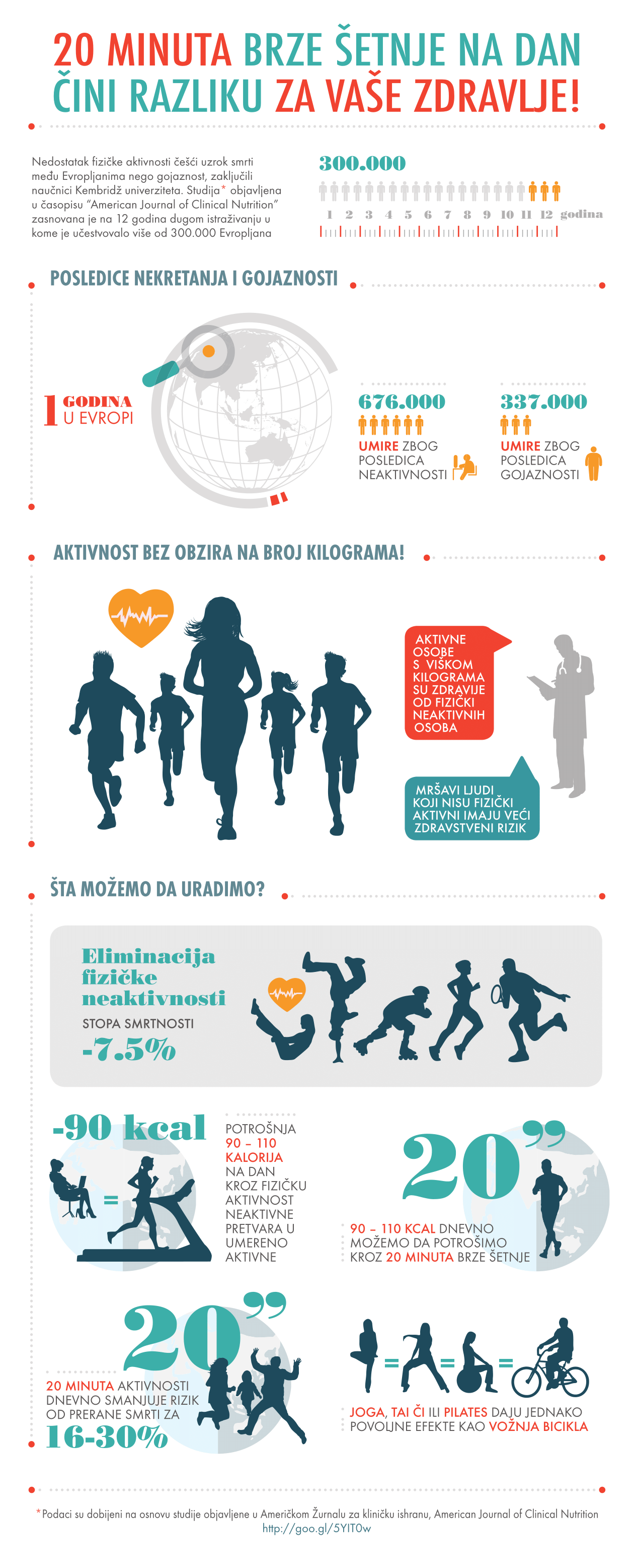 Uticaj fizičke aktivnosti na zdravlje
