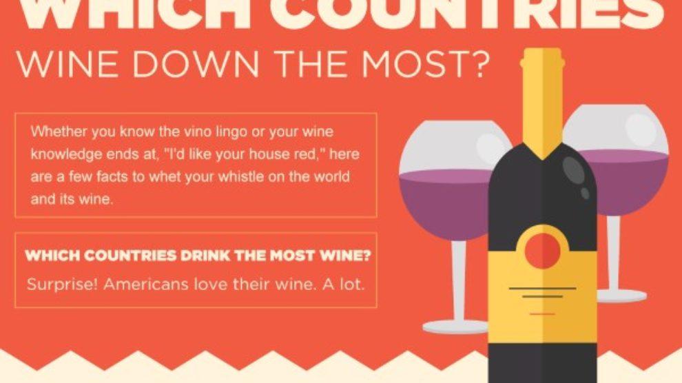 Ko pije najviše vina?