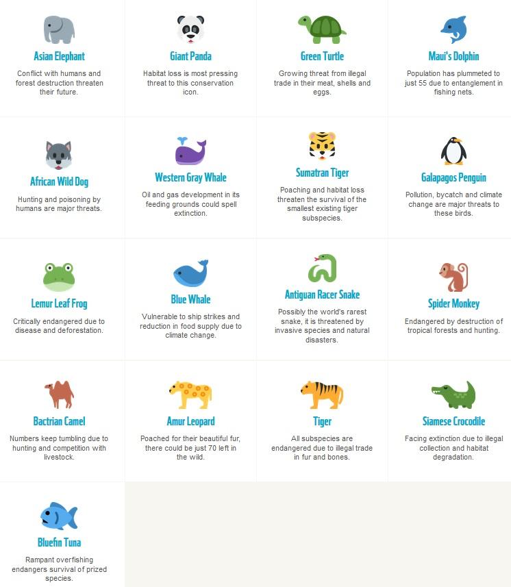spasite_životinje_tvit_donacijama_v1