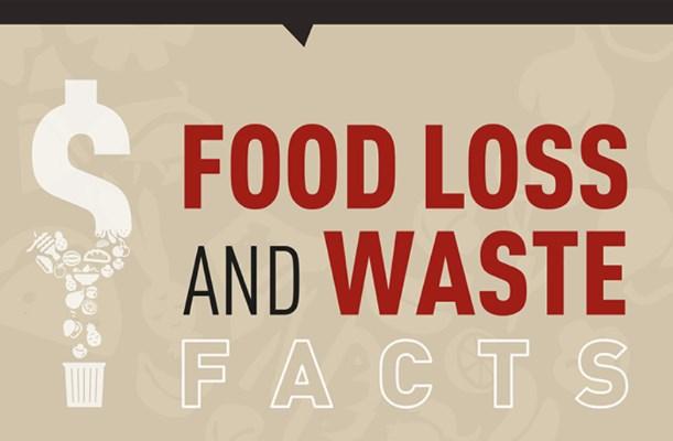 Bacanje hrane i posledice koje to ima