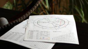 Astro Prsten horoskop 21.10.-31.10.2015.