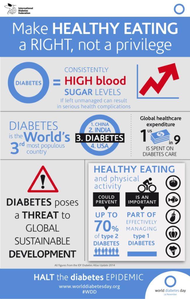 koliko-znate-o-dijabetesu-v3