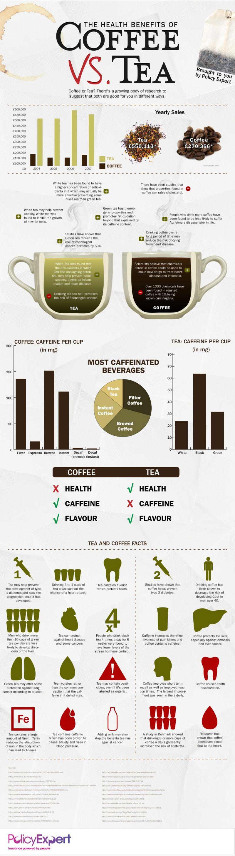 kafa-ili-čaj-v