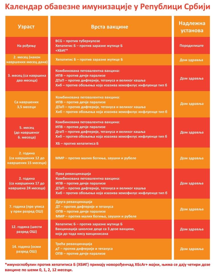 uticaj-vakcina-na-zdravlje-v1