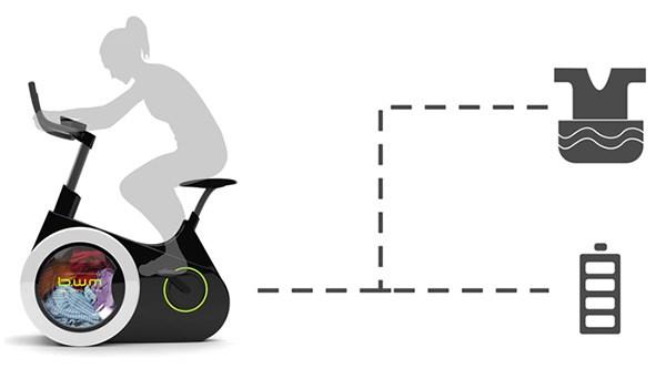 bicikl-za-vežbanje-i-pranje-veša-v