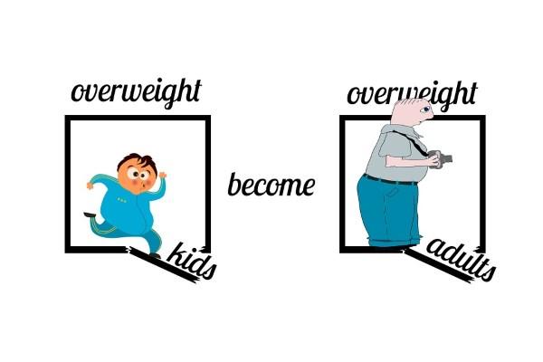gojaznost-je-globalni-problem-v1