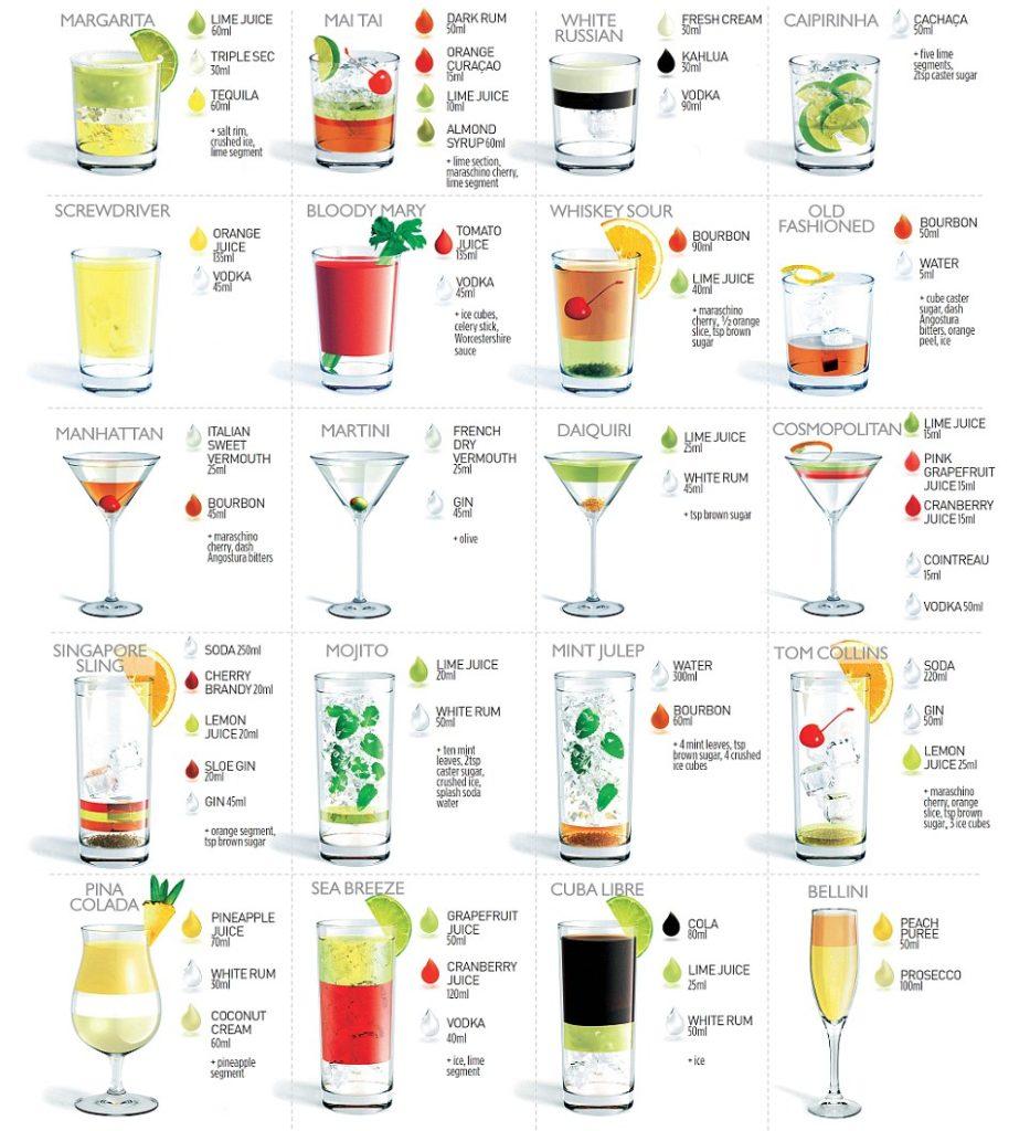 popularni-kokteli-i-kako-ih-napraviti-v