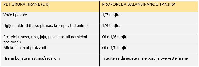balansirana-ishrana-po-jamieu-oliveru-v2