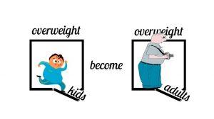 Borba protiv dečije gojaznosti bez očekivane podrške britanske vlade