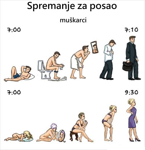 muško-ženske-razlike-v2