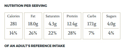 grilovane tikvice salata nutritivne vrednosti