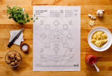 Ikea poster recepti prava stvar za sve šeprtlje u kuhinji!
