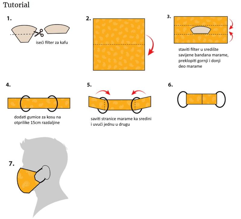 kako napraviti zaštitnu masku za lice od bandana marame